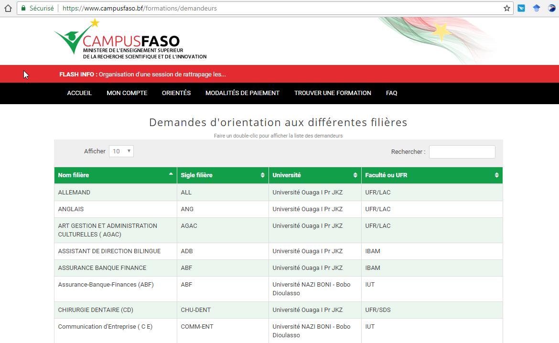 Informations CAMPUS FASO